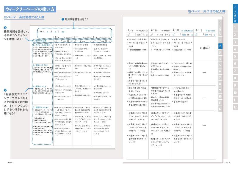 ヤバい集中力ノートの記入例(ウィークリーページ)