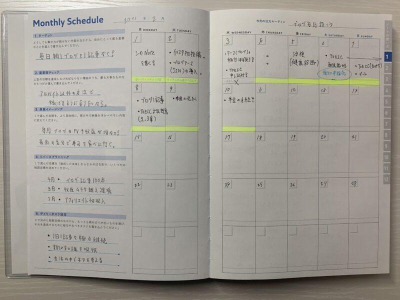 ヤバい集中力ノートの使用例(マンスリーページ)