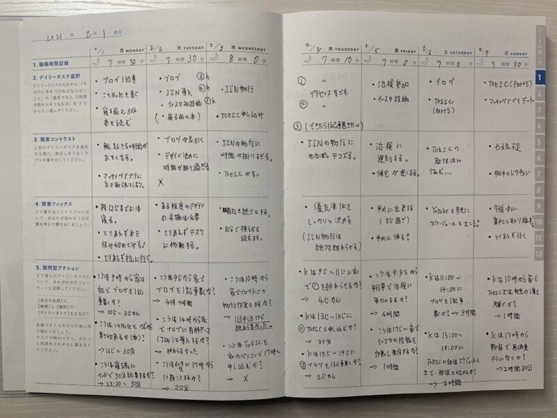 ヤバい集中力ノートの使用例(ウィークリーページ)