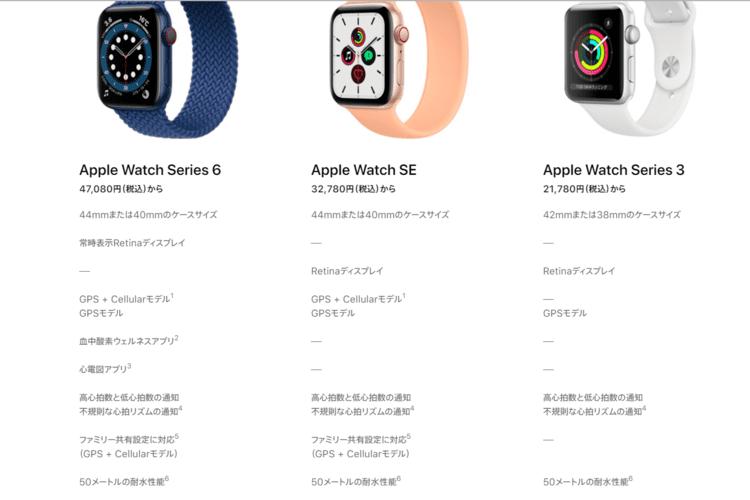 アップルウォッチの機種比較