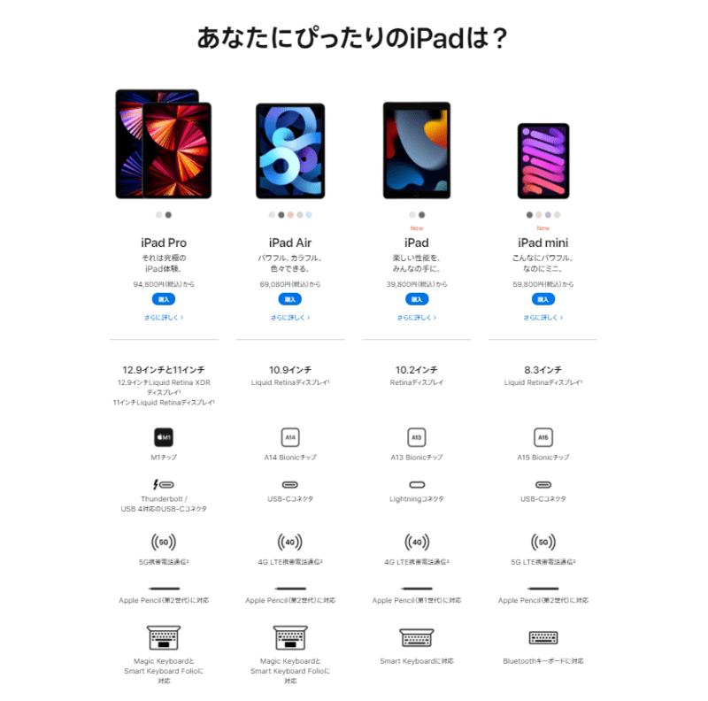 iPad機種の比較画像